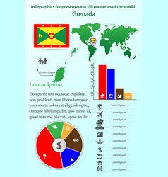Grenada infographics for presentation all vector