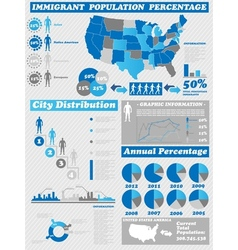 INFOGRAPHIC IMMIGRATION vector
