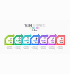 seven steps infographic timeline presentation vector image