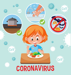 Coronavirus poster design with how to prevent vector