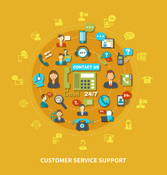Customer service support round composition vector