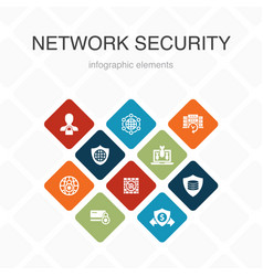 Network security infographic 10 option color vector