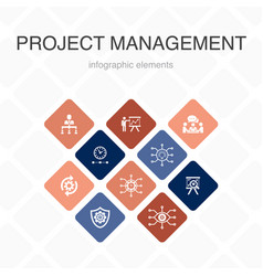 Project management infographic 10 option color vector