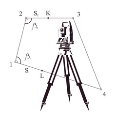 Total station and measurement plan vector