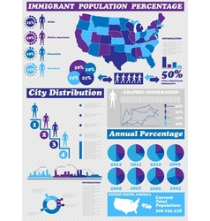 INFOGRAPHIC IMMIGRATION PURPLE vector image vector image