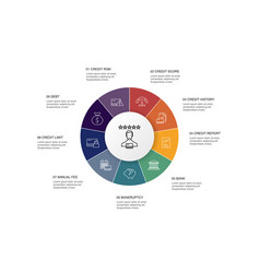 Credit rating infographic 10 steps circle design vector