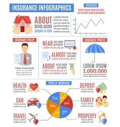 Insurance Infographic Set vector image vector image