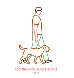Dog command icons-08 vector