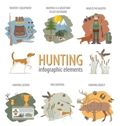 Hunting infographic template Dog hunting equipment vector