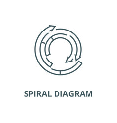 spiral diagram line icon linear concept vector image