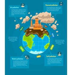 Ecology concept infographics vector image
