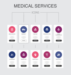 medical services infographic 10 steps ui design vector image