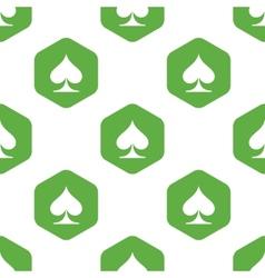 Spades symbol pattern vector