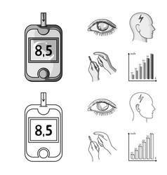 Poor vision headache glucose test insulin vector