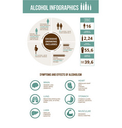 Alcohol addiction infographics effects of vector
