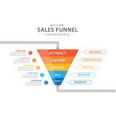 infographic 5 level modern sales funnel diagram vector image