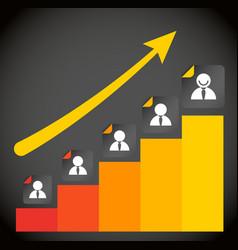 Rating Chart vector image