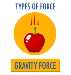 Gravity force logo icon isolated on white vector