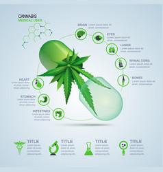 Cannabis pill vector