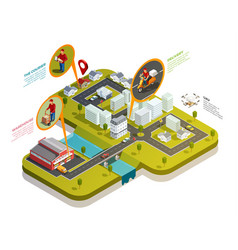 Logistics isometric city composition vector
