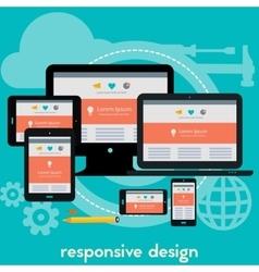Responsive webdesign concept banner vector image