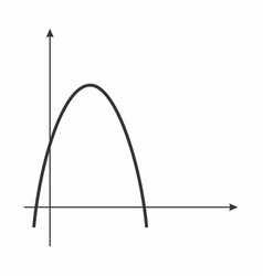 mathematical function graph vector image
