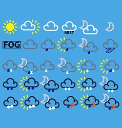 Weather map symbols vector