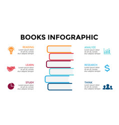 books infographic education diagram vector image