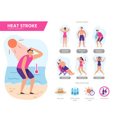 Heat stroke symptoms sunshock protection vector