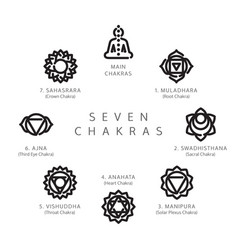 Seven chakras line icons set vector