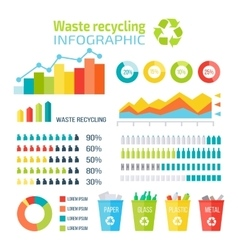 Waste Recycling Infographics Elements vector