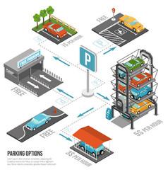 car parking composition vector image