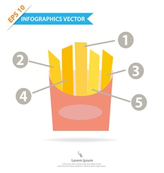Fastfood Infographics vector