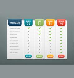 Comparison pricing list comparing price vector