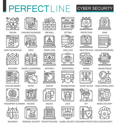 cyber security outline mini concept symbols vector image vector image