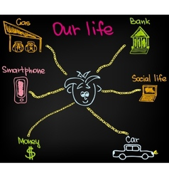 Our life vector image