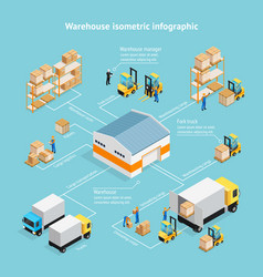 Warehouse isometric infographics vector
