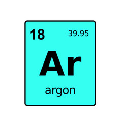Chemical element periodic table vector