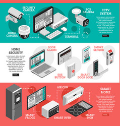 Isometric smart home horizontal banner set vector