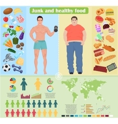 Thin and fat guy man healthy food and lifestyle vector