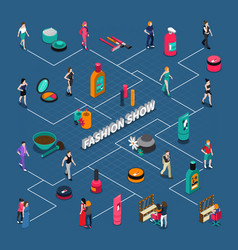 fashion show isometric flowchart vector image