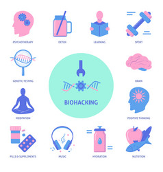 biohacking concept banner with icons in flat style vector image