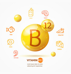 Realistic detailed 3d vitamin b12 card concept vector