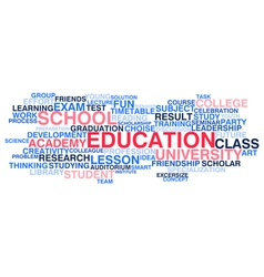 Education Word cloud vector image