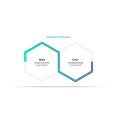 business infographics timeline with 2 steps vector image