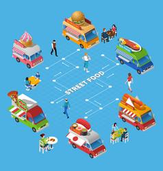 street food isometric flowchart vector image