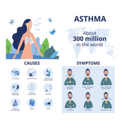 Bronchial asthma infographics in flat cartoon vector