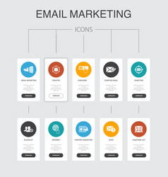 Email marketing infographic 10 steps ui design vector