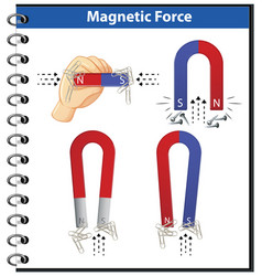 Magnetic force magnets pick metallic objects up vector