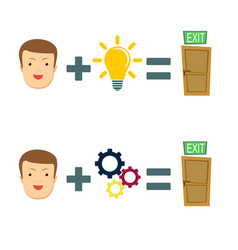 human plus idea equal to solving the problem vector image